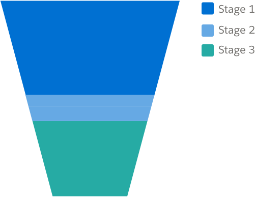 A funnel chart showing three sections