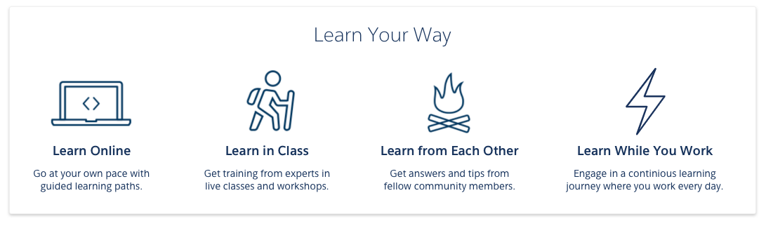 Learn your way. Learn online, learn in class, learn form each other, and learn while you work.