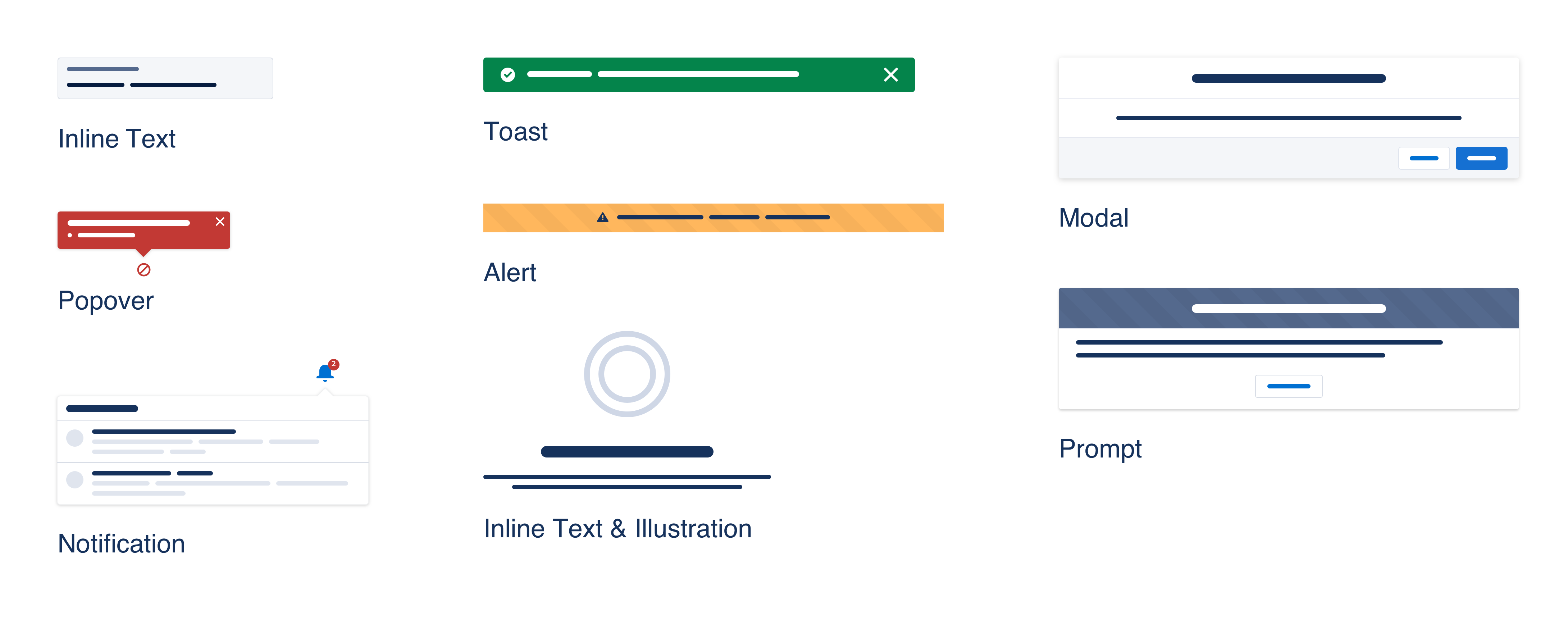 Grid of available components: Inline Text, Toast, Modal, Popover, Banner, Notice, Notification, and Illustration & Text